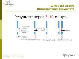 Презентация на тему Быстрая диагностика инфекционных заболеваний  13 ФАРМАСКО