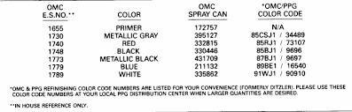 Evinrude Paint Chart Parts For 1991 140hp Ve140txeid