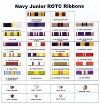 Army Jrotc Ribbon Chart Army Jrotc Ribbon Chart U S Military Ribbon Wear Guide