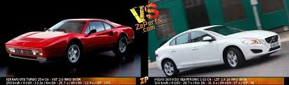 Filmed from volvo, amazon vs ferrari 599 gtb. Ferrari Gtb Turbo Vs Volvo S60 Ii D3 Geartronic Duel 9713574