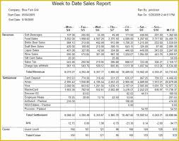 Daily Sales Template Excel 55 Free Restaurant Daily Sales Report Template Excel