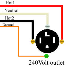 dryer plug wiring diagram dryer image wiring diagram how to wire 240 volt outlets and plugs on dryer plug wiring diagram