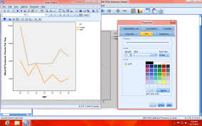Spss Apa Chart Template How To Create Apa Style Graphs And Then Teach Spss To Do It