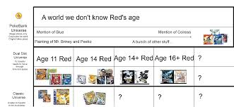 ORAS Spoilers] So apparently alternate timelines are a thing...? We zelda  now. : pokemon