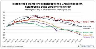 Food Stamp Chart Illinois One About Food Stamp