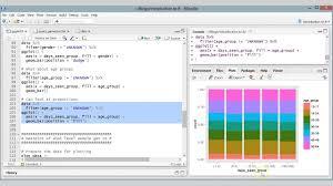 Rstudio Ggplot Bar Chart Plotting In R Tutorial Gorgeous Graphs With Ggplot2