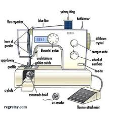Label Sewing Machine Worksheet
