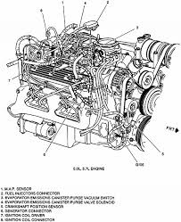 gmc 5 7 engine diagram unlimited access to wiring diagram 1998 gmc pu 5 7 firing order html autos post 350 chevy engine parts diagram 350 chevy engine parts diagram