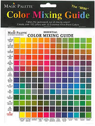 Acrylic Color Mixing Chart