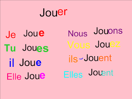 french er verbs how to conjugate regular er verbs in french
