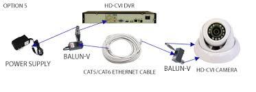 cctv wiring guide cctv image wiring diagram cctv wiring diagram cctv auto wiring diagram schematic on cctv wiring guide