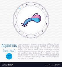 Aquarius In Zodiac Wheel Horoscope Chart