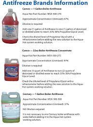 60 Reasonable Rv Antifreeze Dilution Chart