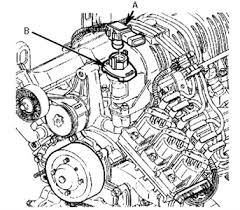 2005 buick century ignition wiring wiring diagram for car engine 2001 buick park avenue thermostat location