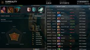 dota 2 pc 2013 2 824 matches later and why i quit