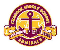 Image result for cradock anchor