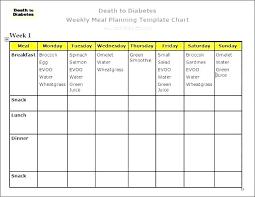 Diabetic Meal Planner Free Healthy Meal Plan Template