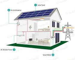 solar panels 25 years warranty highest conversion efficiency of 17 anti reflective and anti soiling surface power loss from dirt and dust