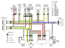 system of a atv ignition wiring diagram banshee electrical faq banshee wiring diagram