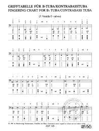 B Flat Tuba Finger Chart Fingering Charts Für Bb Tuba Contrabasstuba From Manfred