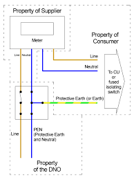 house wiring diagram video house image wiring diagram house wiring video the wiring diagram on house wiring diagram video