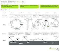 Incident Investigation Flow Chart Template Flow Chart Poster Template Flow Map Template Word Templates