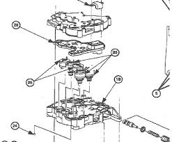 saturn transmission diagrams wiring diagram long 1997 saturn sw2 transmission diagram wiring diagram sch 2001 saturn sl1 transmission diagram auto wiring diagram