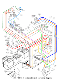 wiring diagram for golf cart turn signals the wiring diagram 1994 yamaha golf cart wiring diagram nodasystech wiring diagram