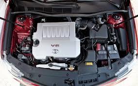 Toyota Camry | CarsinAmerica