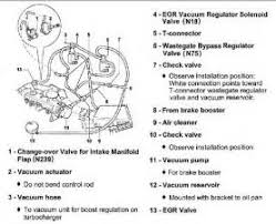 similiar 2006 vw jetta tdi engine diagram keywords vw jetta fuse box diagram furthermore 2004 vw jetta bew tdi turbo