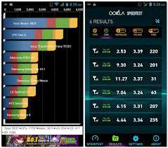 Posh Orion Pro X500 review: Budget ...
