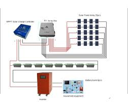 solar panel wiring diagram simple solar power system diagram Off Grid Solar Wiring Diagram solar controller wiring diagram solar charge controller wiring solar panel wiring diagram wiring diagram for this off grid solar system wiring diagram