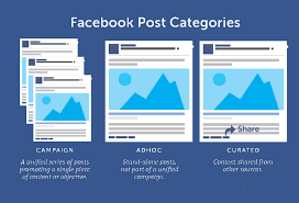 Top Facebook Ad Template Free Download