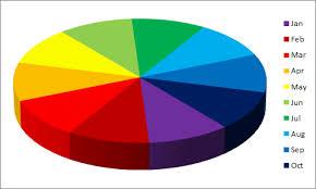 Graphs Images Efs Technology Vibrant 2d 3d Charts