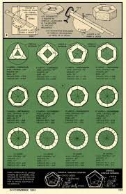 Wood Stability Chart Pin On Basic Woodworking