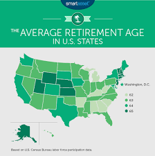 The Average Retirement Age In Every State In 2015 Smartasset