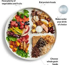 Glycemic Index Food Chart Canada Canadas Food Guide Gets A Makeover Doug Cook Rd