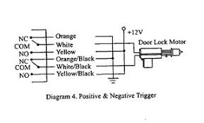 hyundai getz electrical diagram images power door lock actuator wiring diagram wiring diagrams database