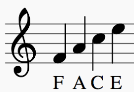 read sheet music learn how to read sheet music notes take note