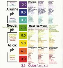 Urine Colour Chart Pregnancy Urine Colour Chart Diabetes