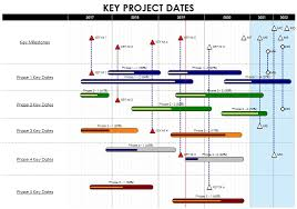 high level project schedule project management software milestones professional 2019