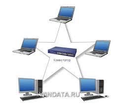 Классификация вычислительных сетей Реферат Никакие конфликты в сети с топологией звезда в принципе невозможны потому что управление полностью централизовано