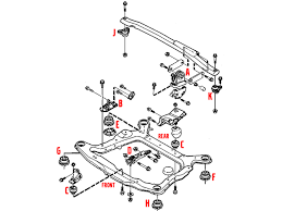 volvo engine mount right 112759 30748811 8624757 9492872 112759 engine mount right position b in diagram