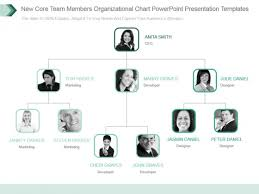 Organizational Chart Designs New Core Team Members Organizational Chart Powerpoint