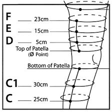 Compreflex Sizing Chart Compreflex Tc