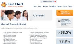 Fast Chart Medical Transcription Heres How To Be A Medical Transcriptionist Work From Home