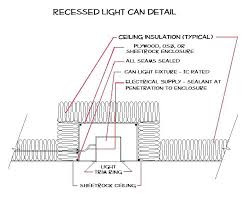 the actual process of lighting recessed ceiling lights loft insulation recessed lighting and loft insulation recessed