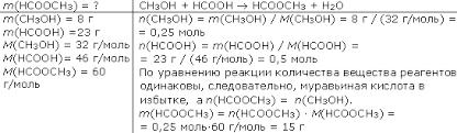 Тема Карбоновые кислоты Химия Архив Пример Определите массу сложного эфира который можно получить при взаимодействии 8 г метилового спирта и 23 г муравьиной кислоты