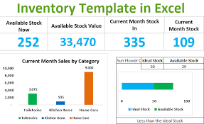 Manager Inventory Chart Inventory Template In Excel Overview Guide Free Download