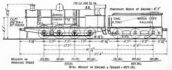 rail album lnwr g2a 0 8 0 steam engine rail album for railway and other photographs